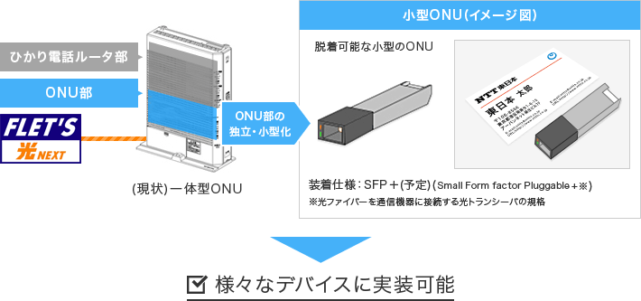 https://business.ntt-east.co.jp/service/onu/images/onu_img.png